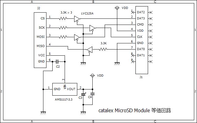 ESP32開発ボードにMicroSDカードモジュールをつける   東京お