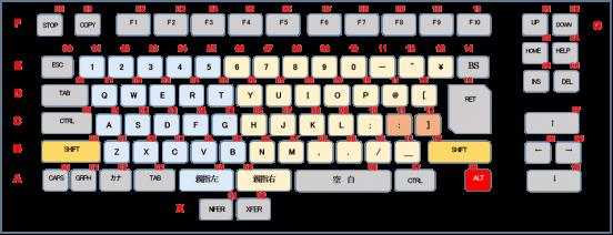 ASkeyboard layout